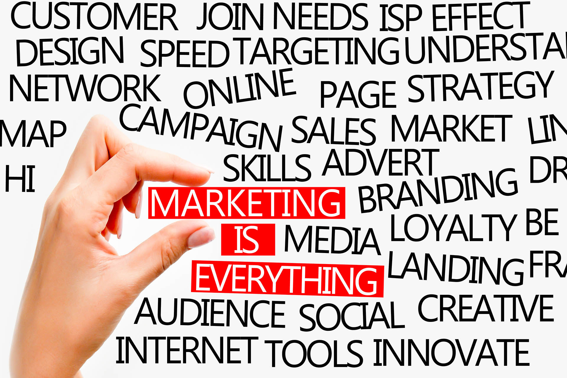 Marketing is everything concept with hand holding business words